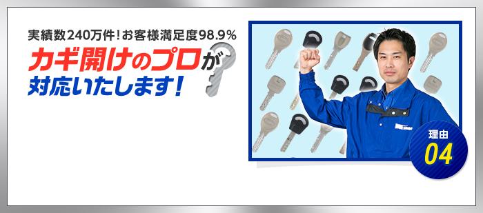 理由04 実績数39万件!お客様満足度98.9% カギ開けのプロが対応いたします!