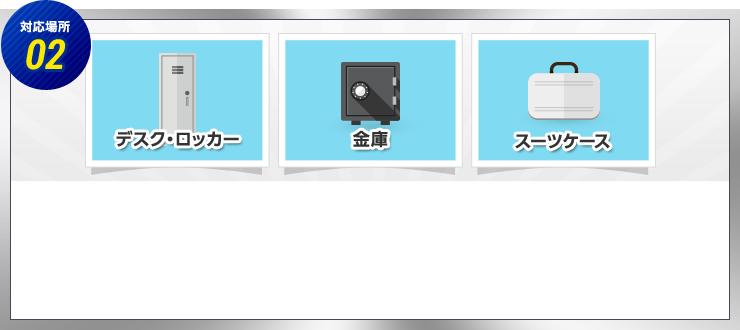 対応場所02 デスク・ロッカー 金庫 スーツケース